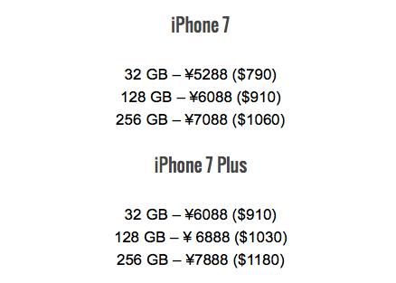Hot: Rò rỉ giá iphone 7 và 7 plus trước ngày ra mắt