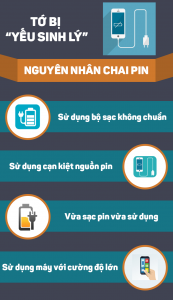 nguyen-nhan-cach-phong-tranh-dien-thoai-chai-pin-1