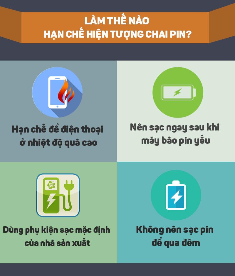 nguyen-nhan-cach-phong-tranh-dien-thoai-chai-pin-3