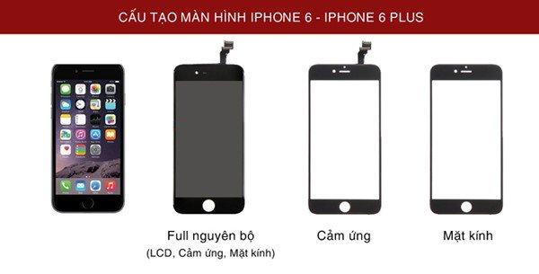 Những điều cần chú ý khi thay mặt kính cảm ứng iphone 6
