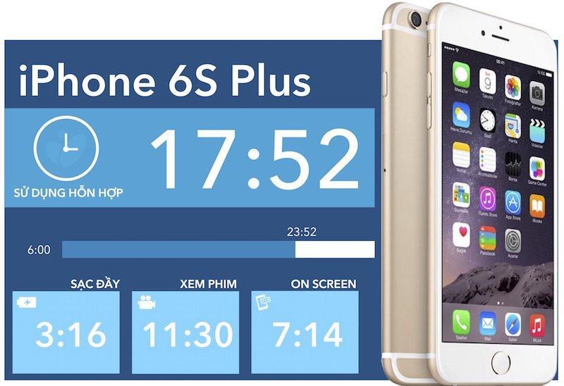 dung lượng pin iphone 6s