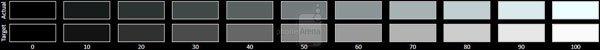 Đánh giá LG G8 ThinQ 7