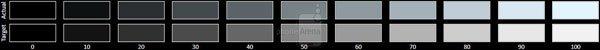 Đánh giá Oppo Reno 10x Zoom 6