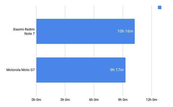 Đánh giá Xiaomi Redmi Note 7 26