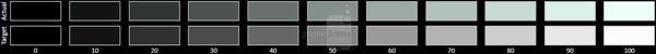 Đánh giá chi tiết Samsung Galaxy A30 và Galaxy A50 8
