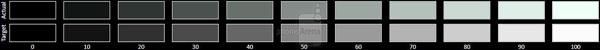 Đánh giá chi tiết Samsung Galaxy A30 và Galaxy A50 9