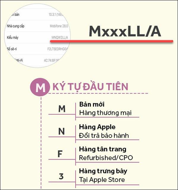 kiem-tra-xuat-xu-bao-hanh-iphone2